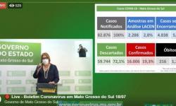 Mato Grosso do Sul chega a 216 mortes e supera 16 mil casos de coronavírus