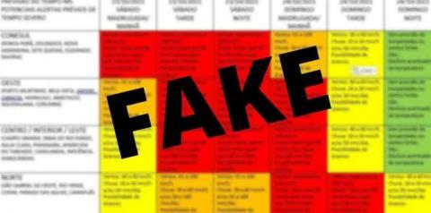 Tabela compartilhada nas redes é fake, mas Cemtec confirma tempestades em MS