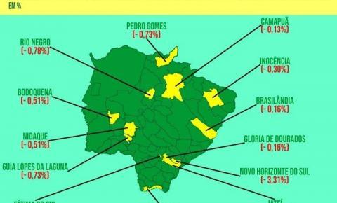 Em um ano, 13 cidades de Mato Grosso do Sul perderam habitantes